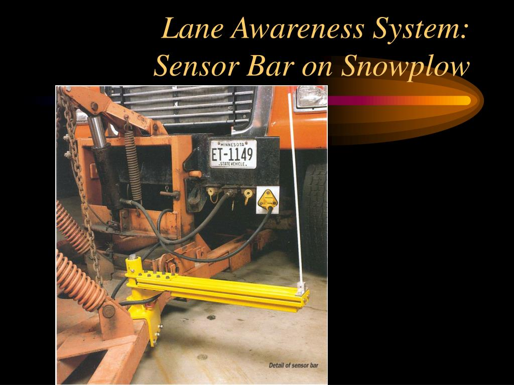 Lane Awareness System:
