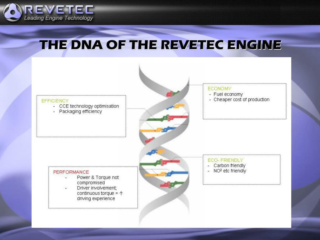 THE DNA OF THE REVETEC ENGINE