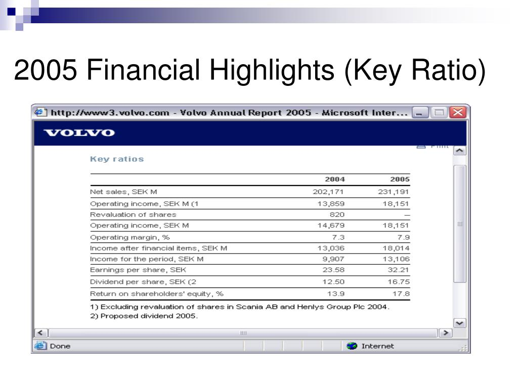 2005 Financial Highlights (Key Ratio)