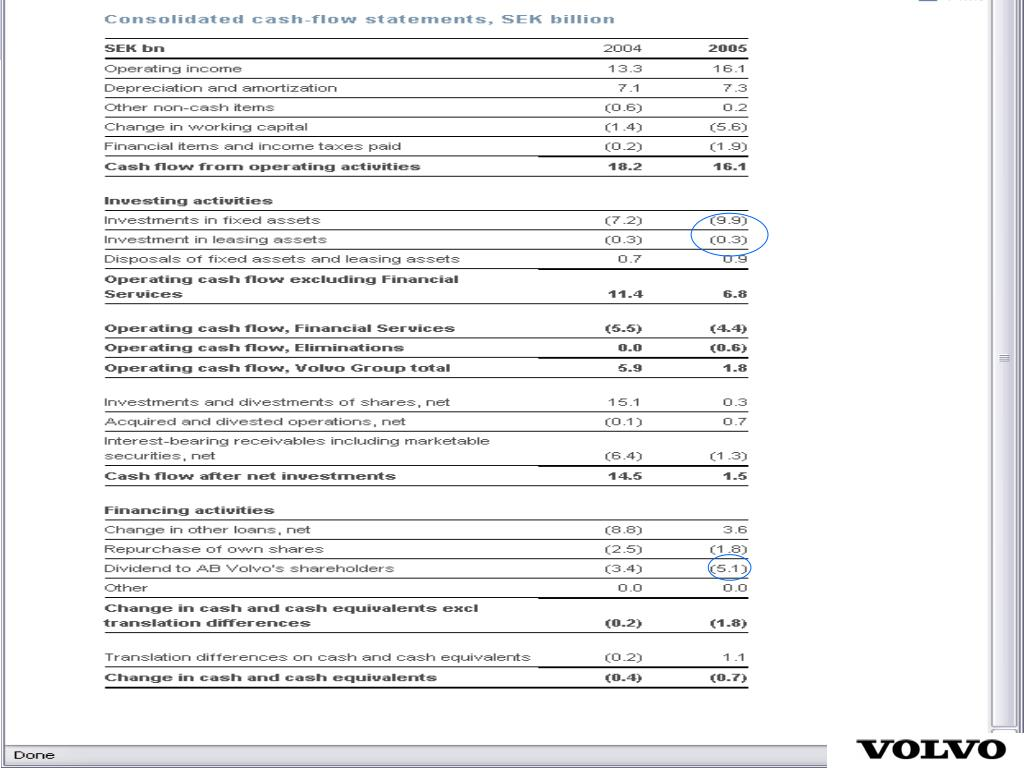 Cash Flow Statement 2005