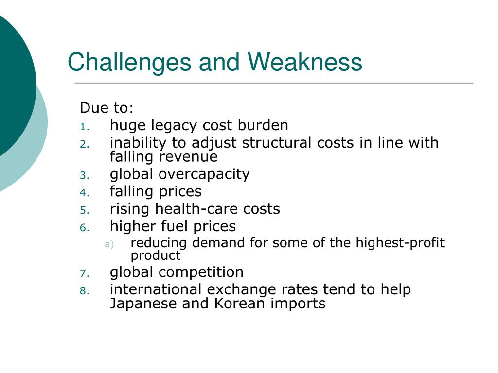 Challenges and Weakness