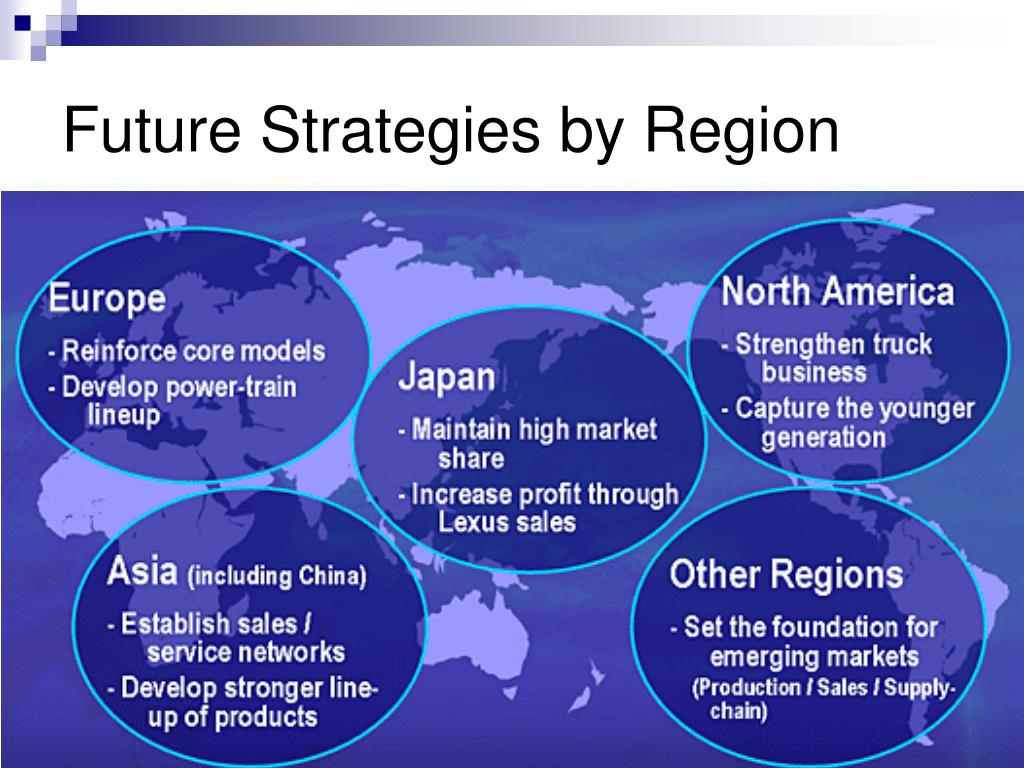 Future Strategies by Region