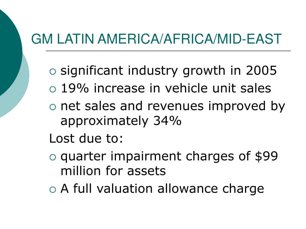 GM LATIN AMERICA/AFRICA/MID-EAST