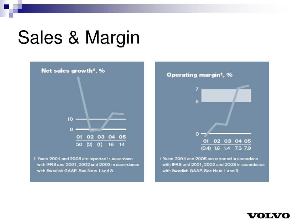 Sales & Margin