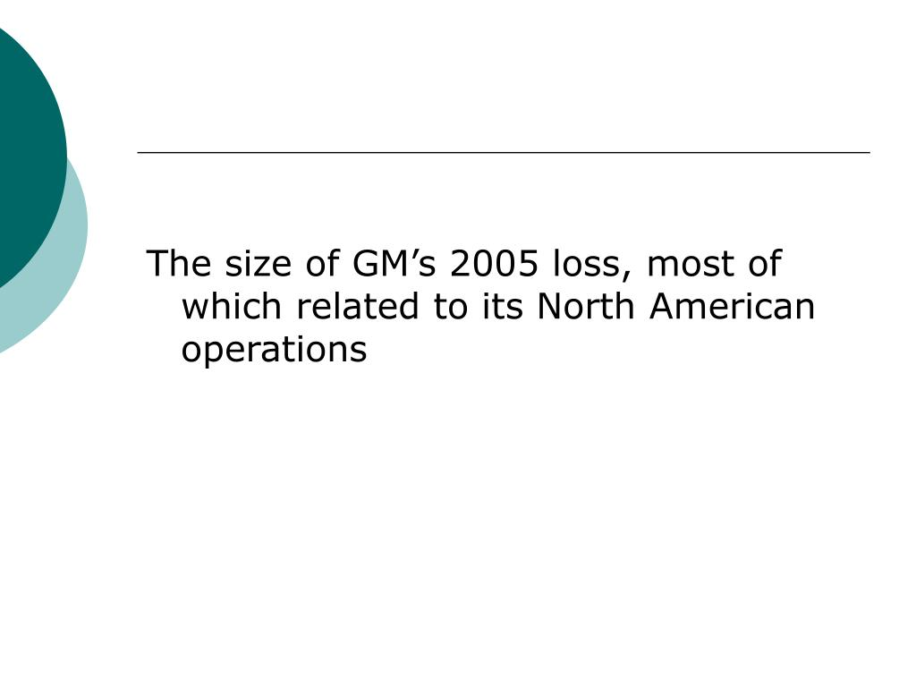 The size of GM's 2005 loss, most of which related to its North American operations