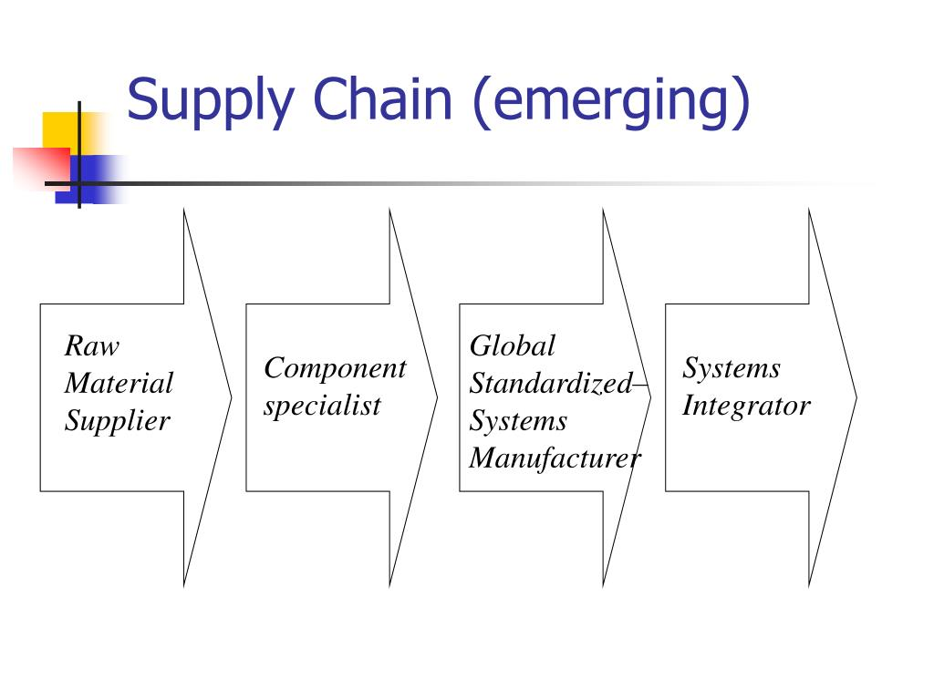 Supply Chain (emerging)