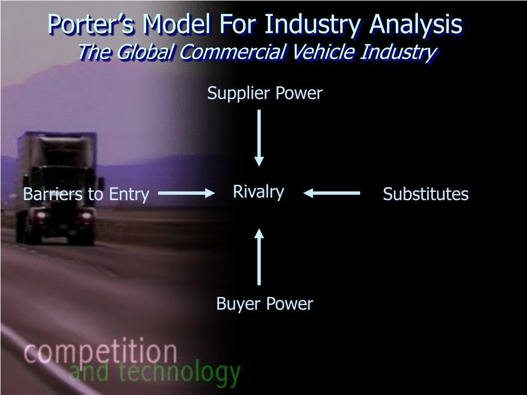 Porter's Model For Industry Analysis