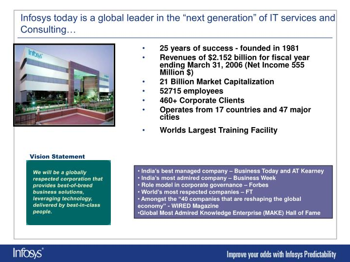 Infosys today is a global leader in the next generation of it services and consulting