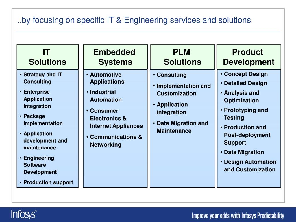 ..by focusing on specific IT & Engineering services and solutions