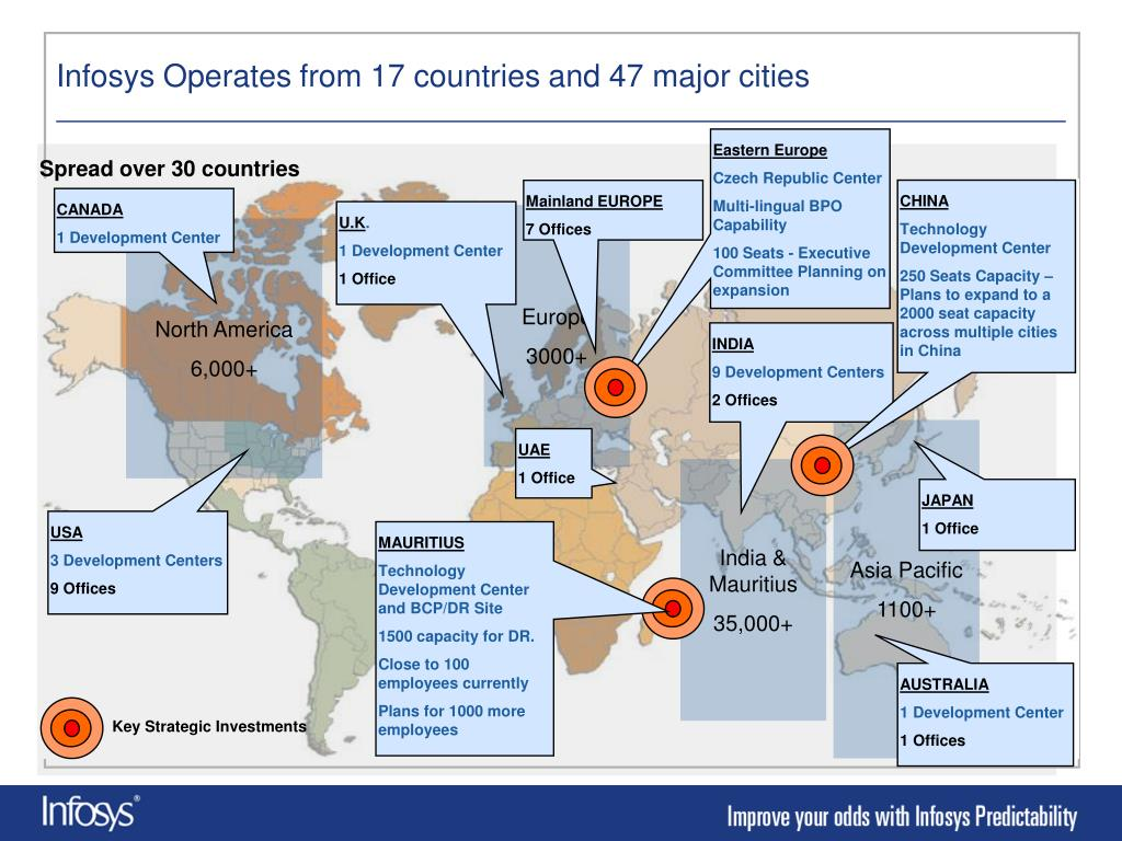 Infosys Operates from 17 countries and 47 major cities