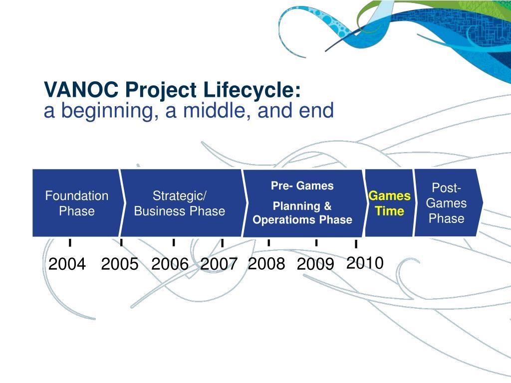 VANOC Project Lifecycle: