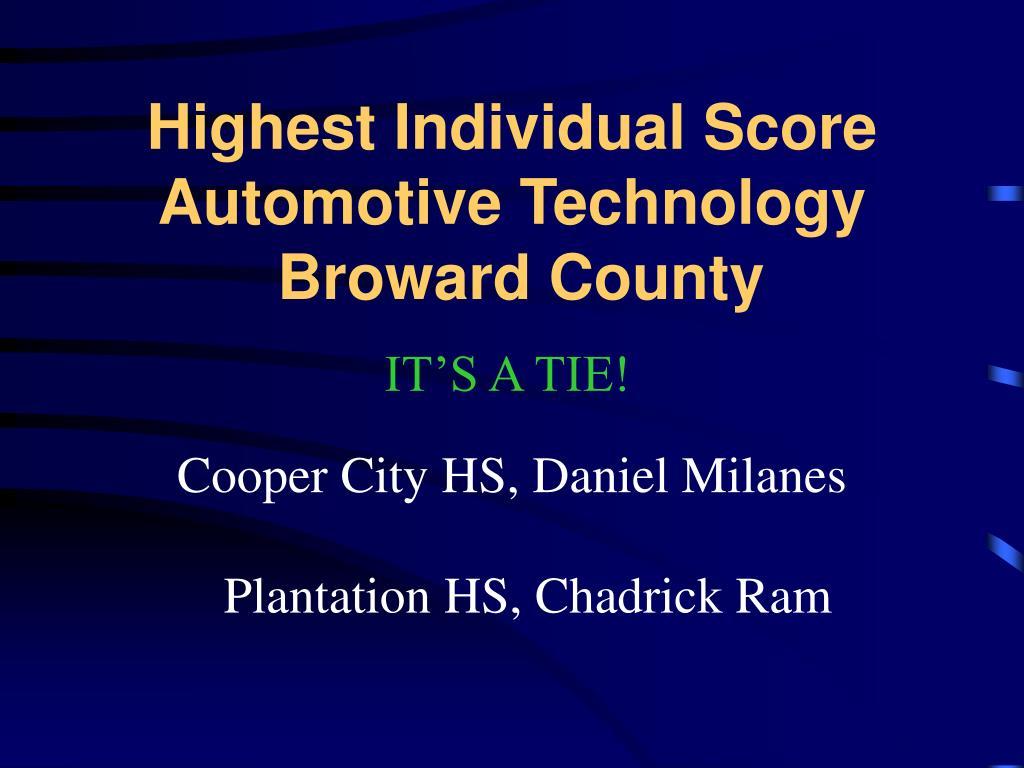 Highest Individual Score
