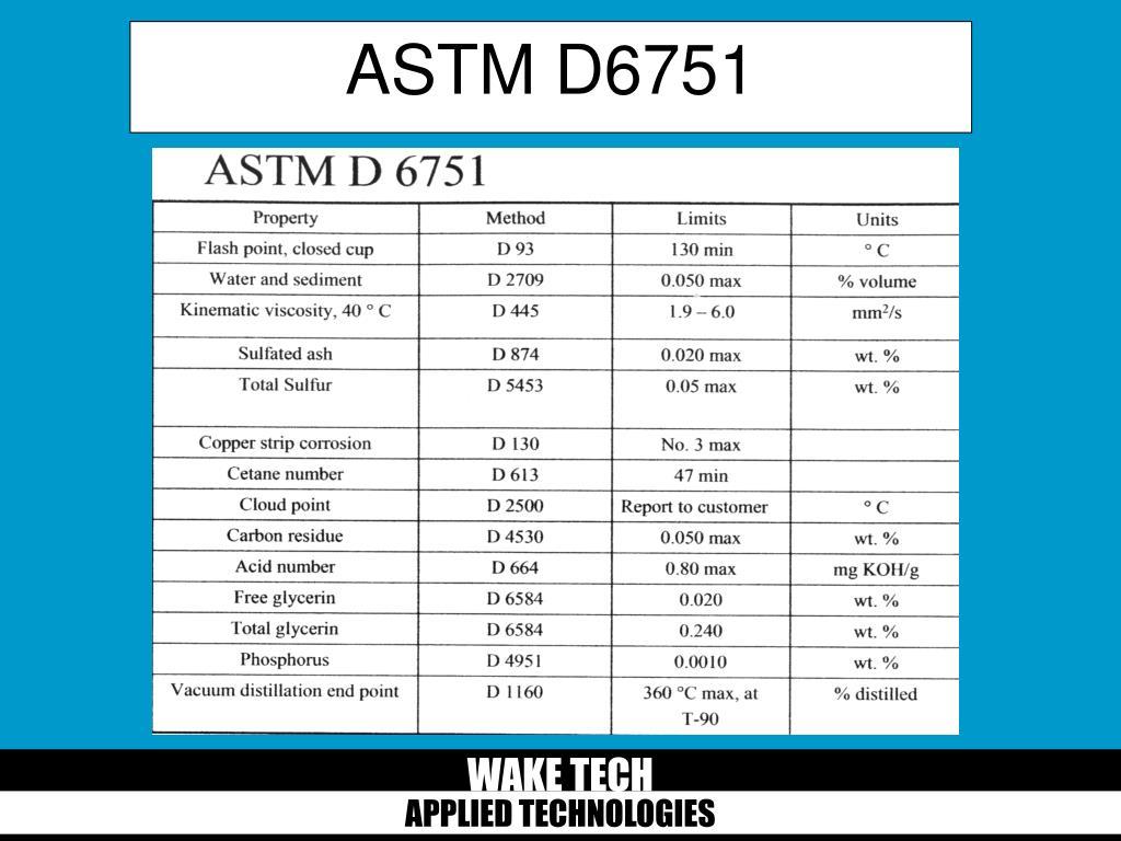ASTM D6751