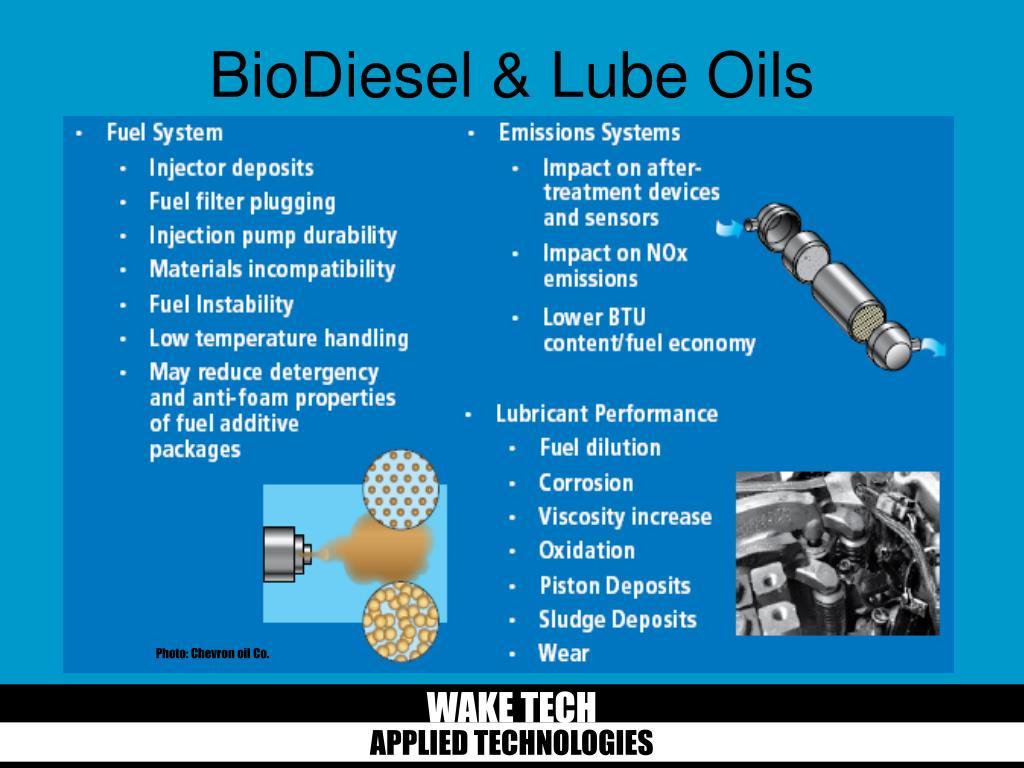 BioDiesel & Lube Oils