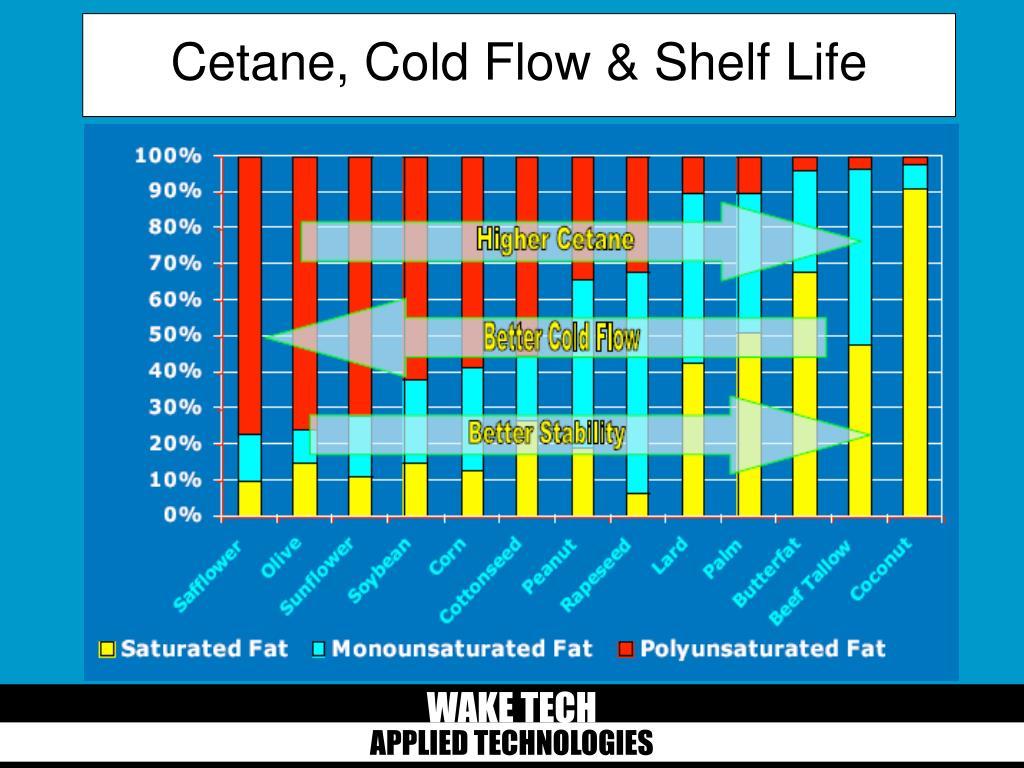 Cetane, Cold Flow & Shelf Life