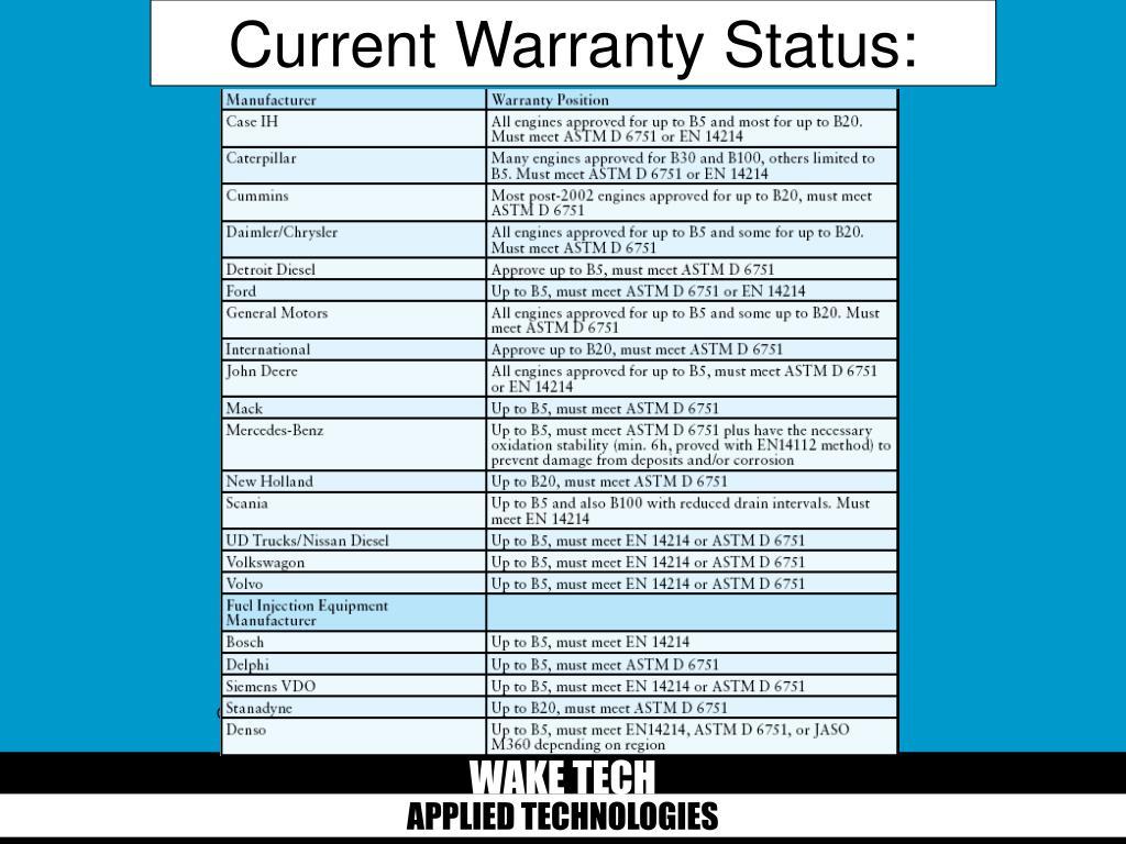 Current Warranty Status: