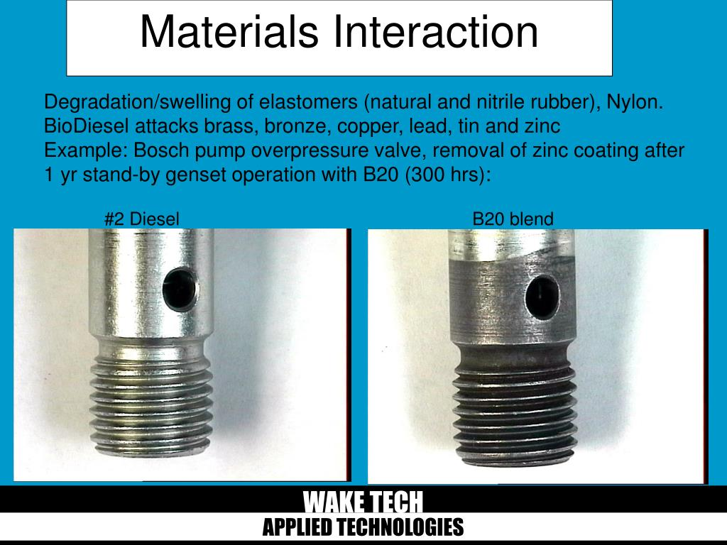 Materials Interaction