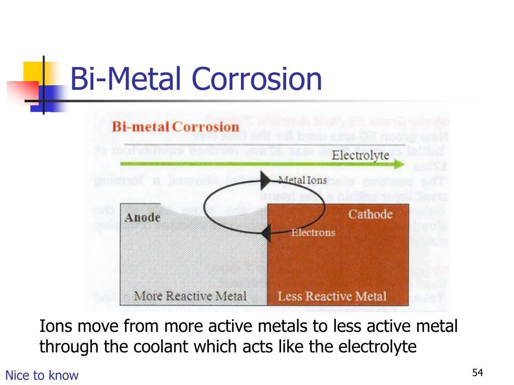Bi-Metal Corrosion