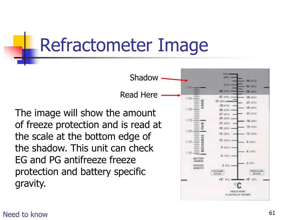 Refractometer Image
