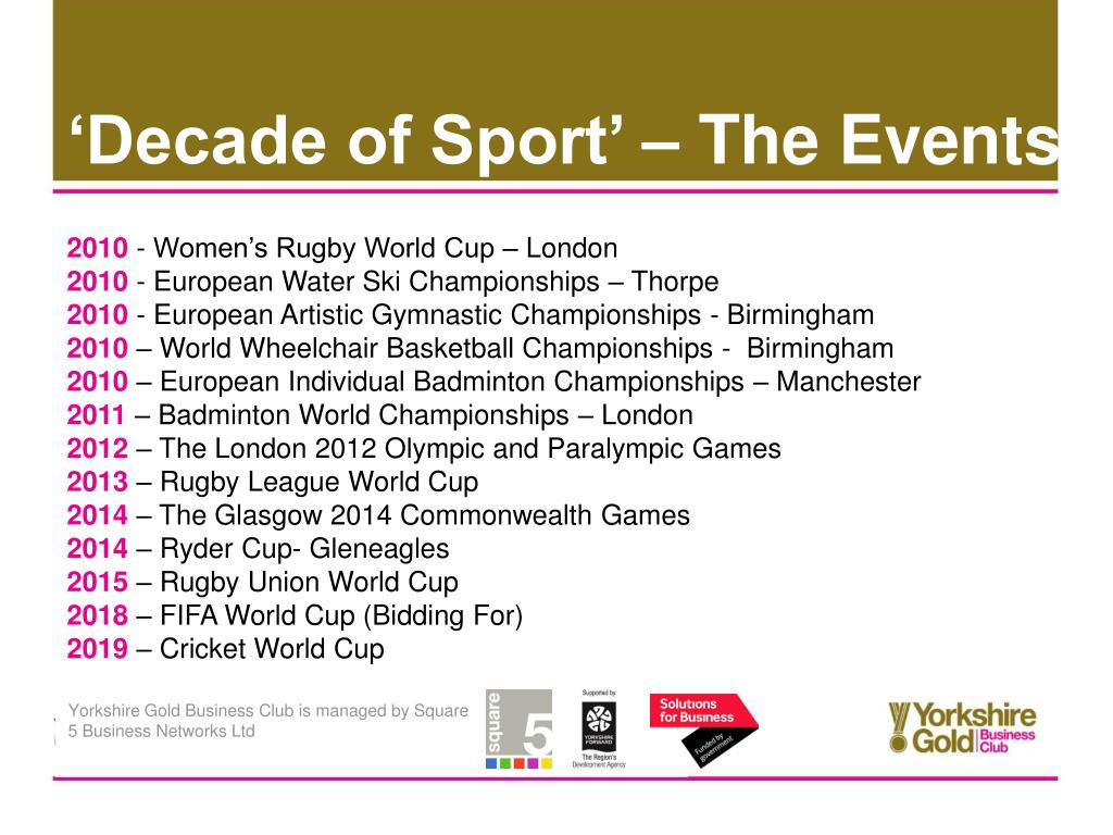 'Decade of Sport' – The Events
