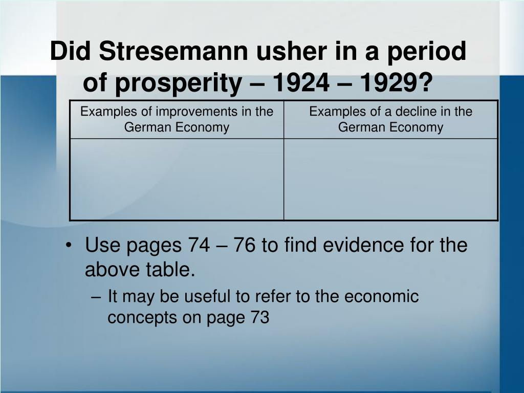 Did Stresemann usher in a period of prosperity – 1924 – 1929?