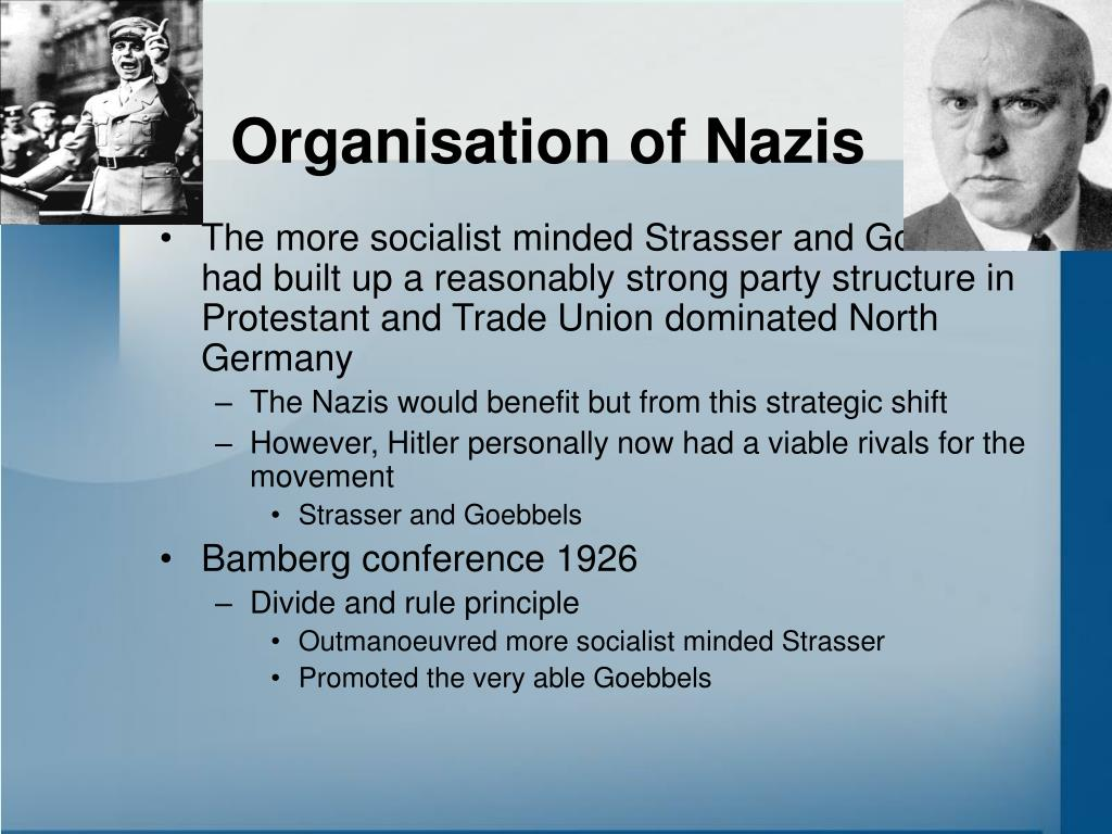 Organisation of Nazis