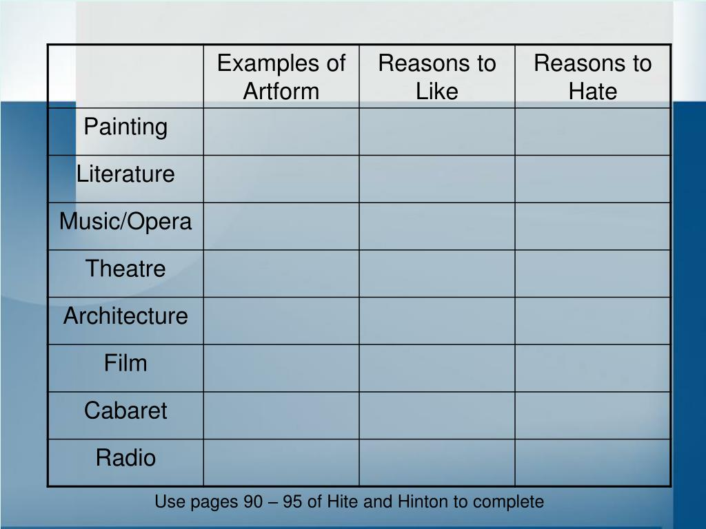 Use pages 90 – 95 of Hite and Hinton to complete
