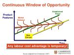 continuous window of opportunity