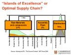 islands of excellence or optimal supply chain