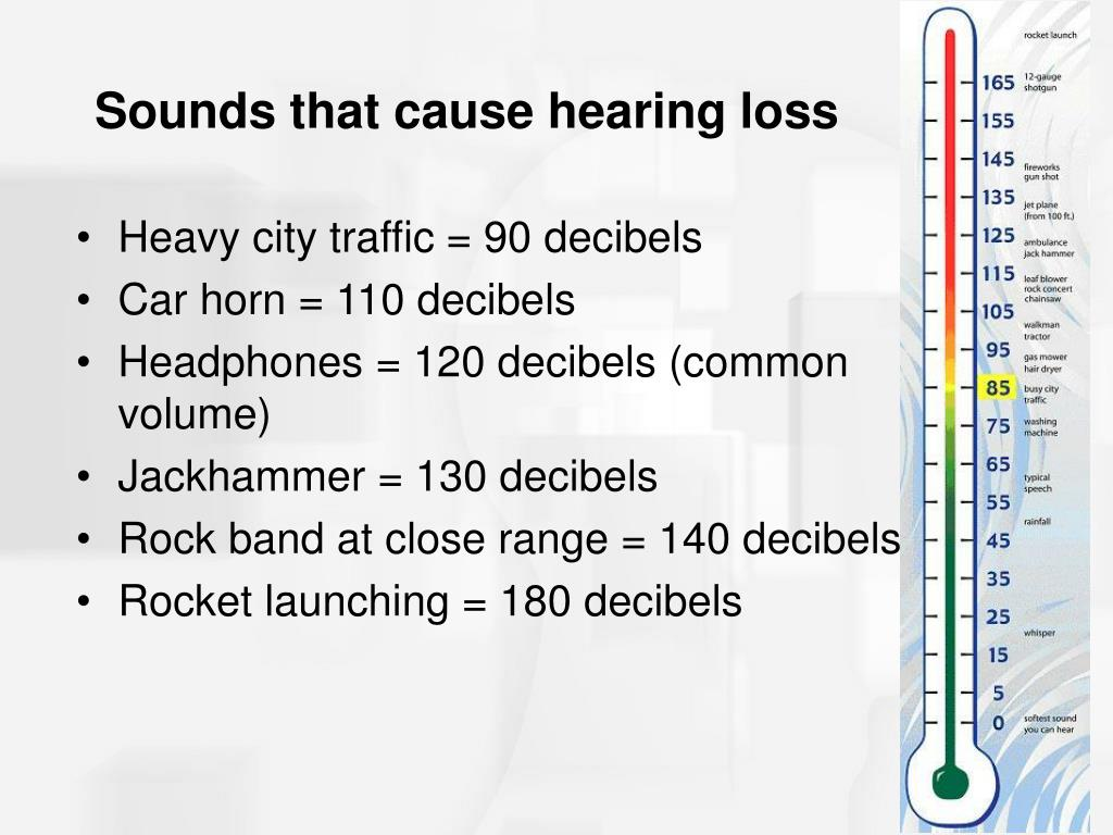 Sounds that cause hearing loss