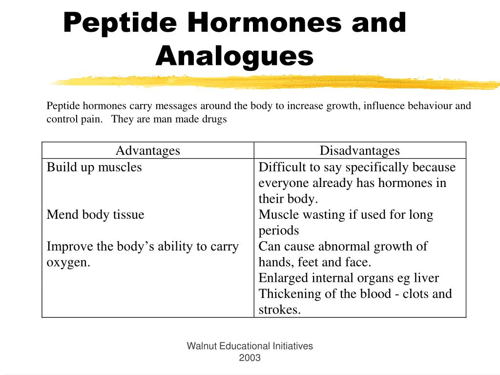 Peptide Hormones and Analogues