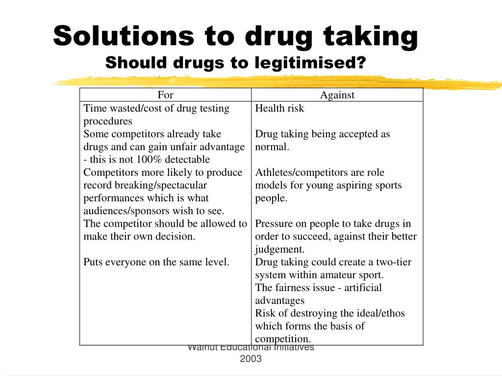 Solutions to drug taking