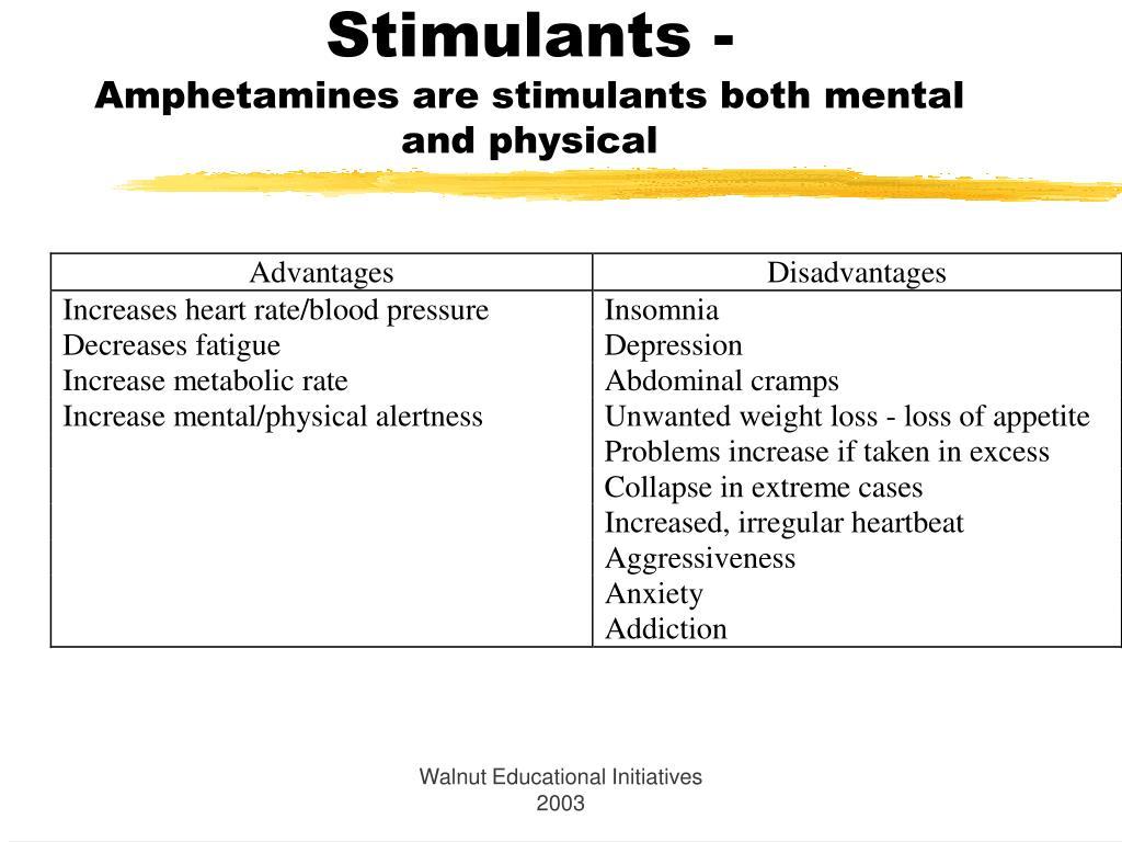 Stimulants -