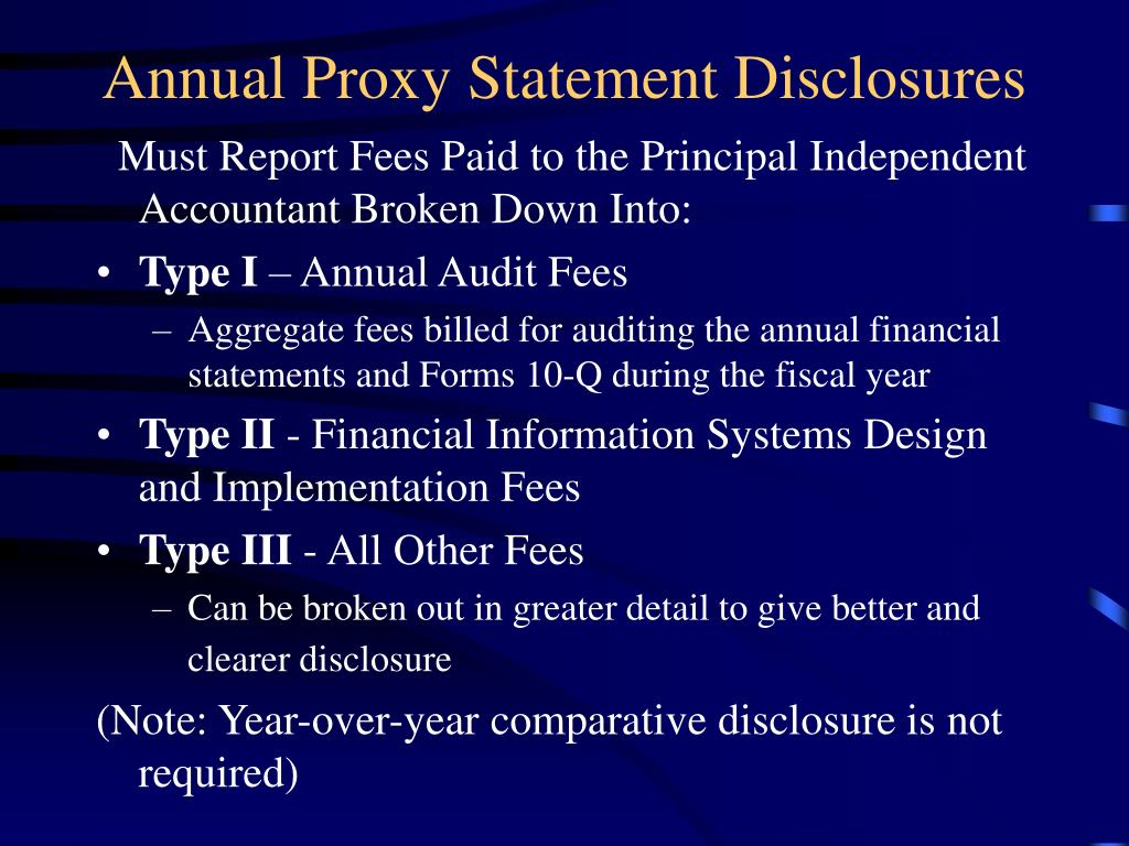 Annual Proxy Statement Disclosures