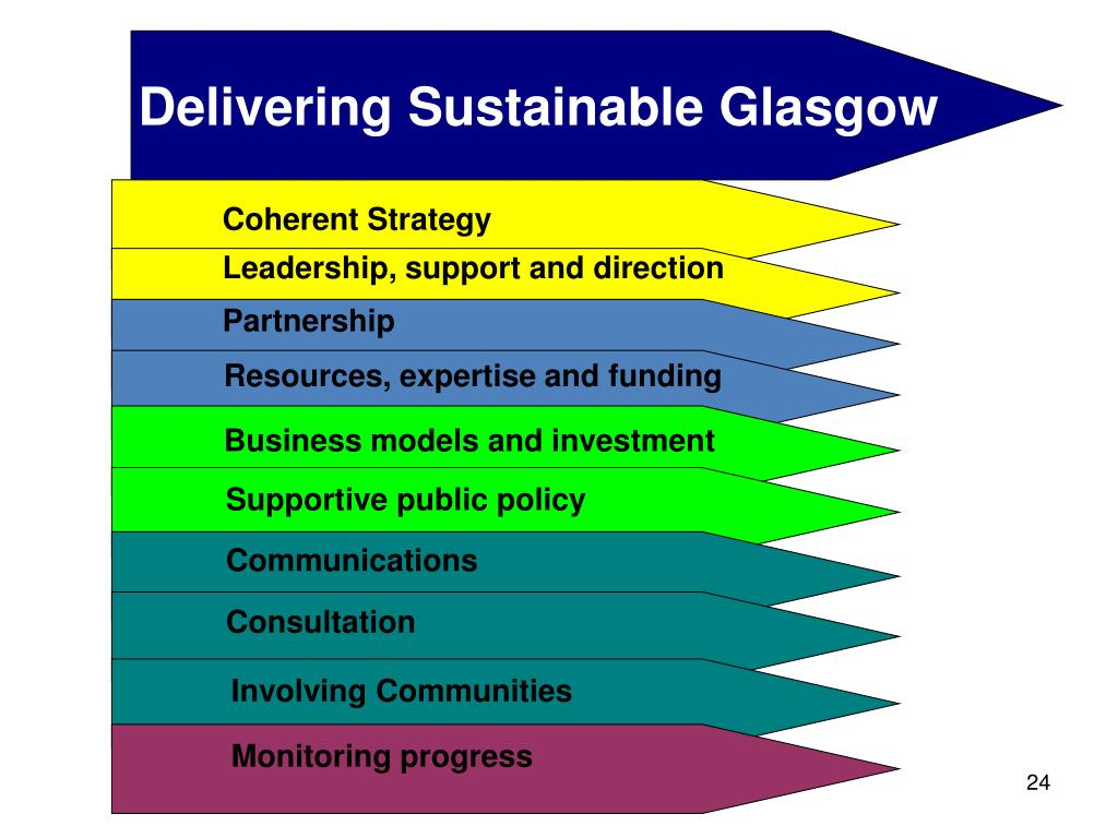 Delivering Sustainable Glasgow