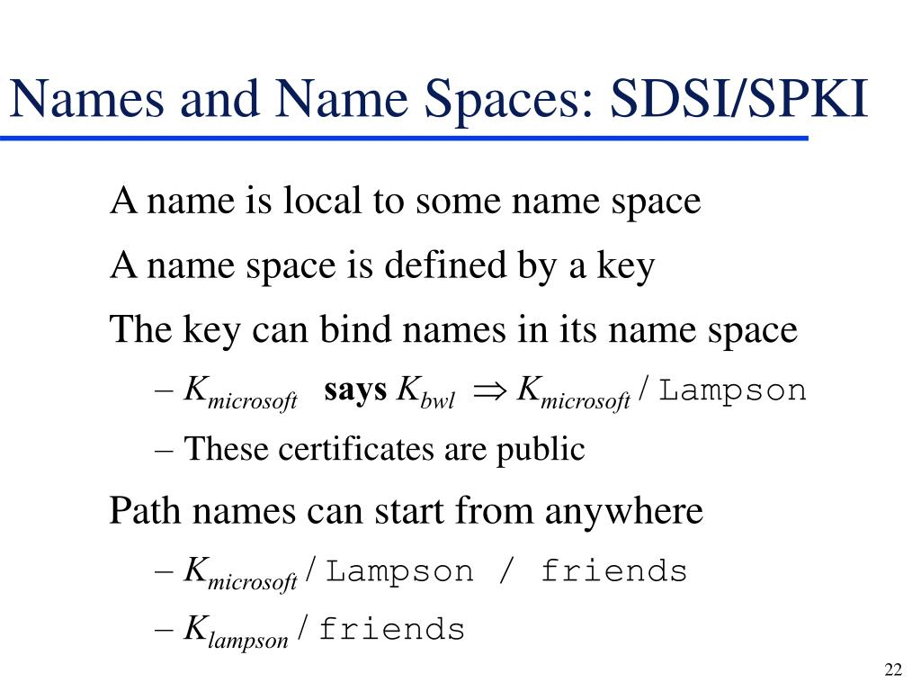 Names and Name Spaces: SDSI/SPKI