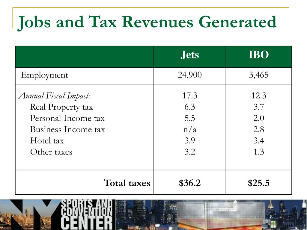 Jobs and Tax Revenues Generated