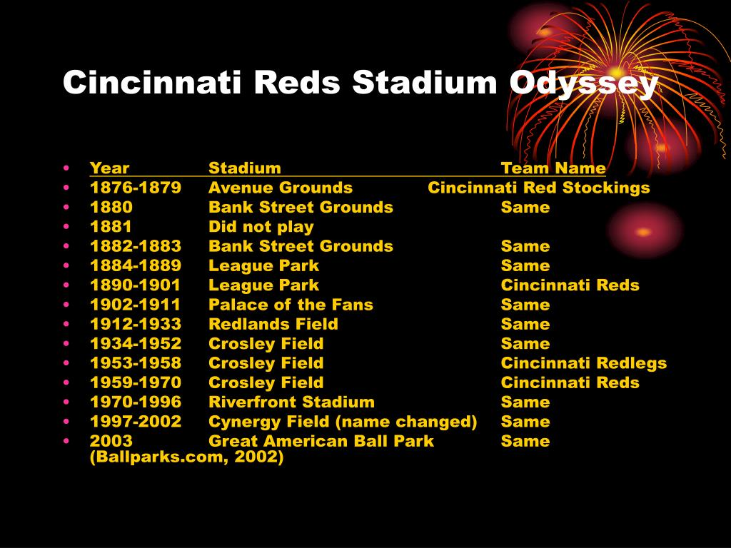 Cincinnati Reds Stadium Odyssey