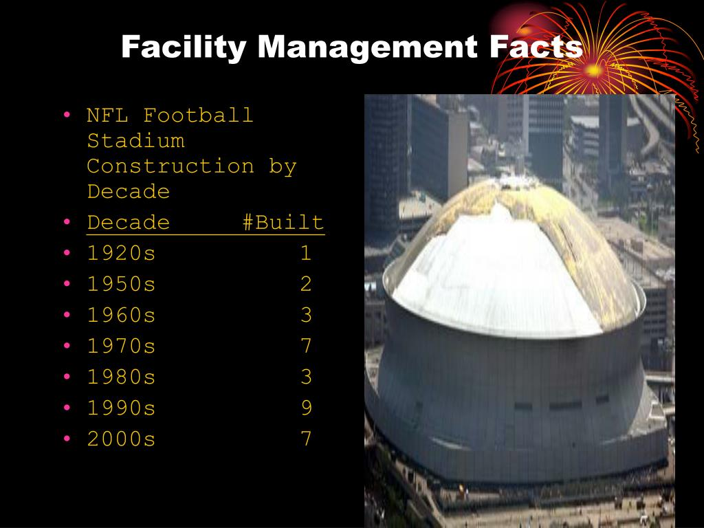 Facility Management Facts