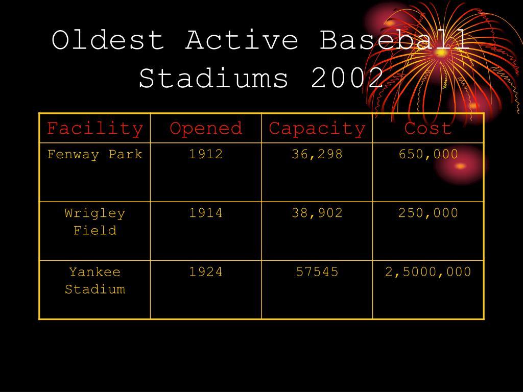 Oldest Active Baseball Stadiums 2002