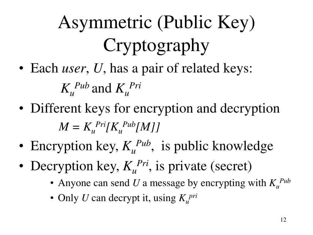 Asymmetric (Public Key) Cryptography