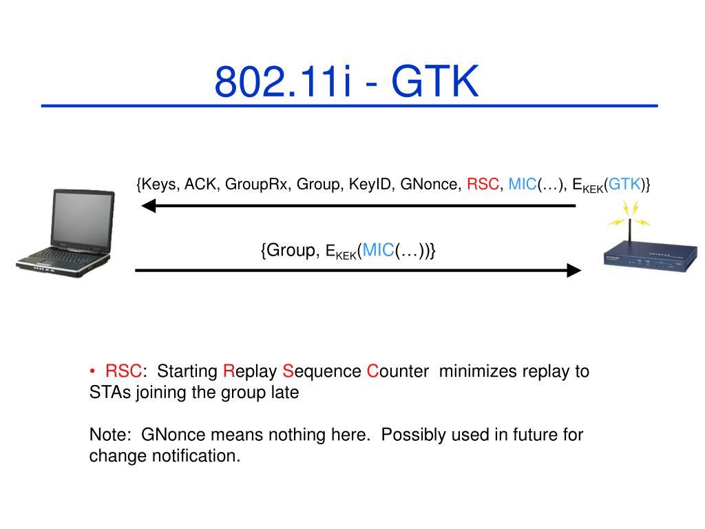 802.11i - GTK