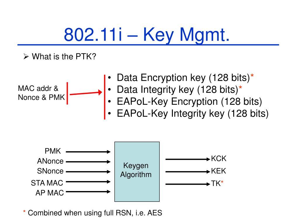 802.11i – Key Mgmt.