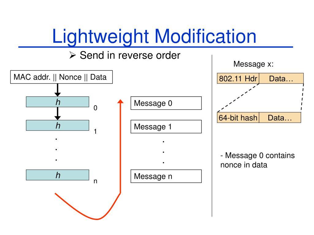 Lightweight Modification