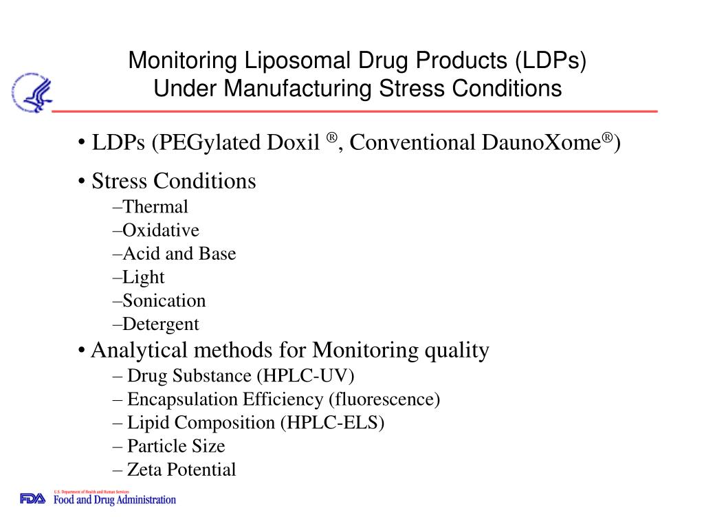 Monitoring Liposomal Drug Products (LDPs)