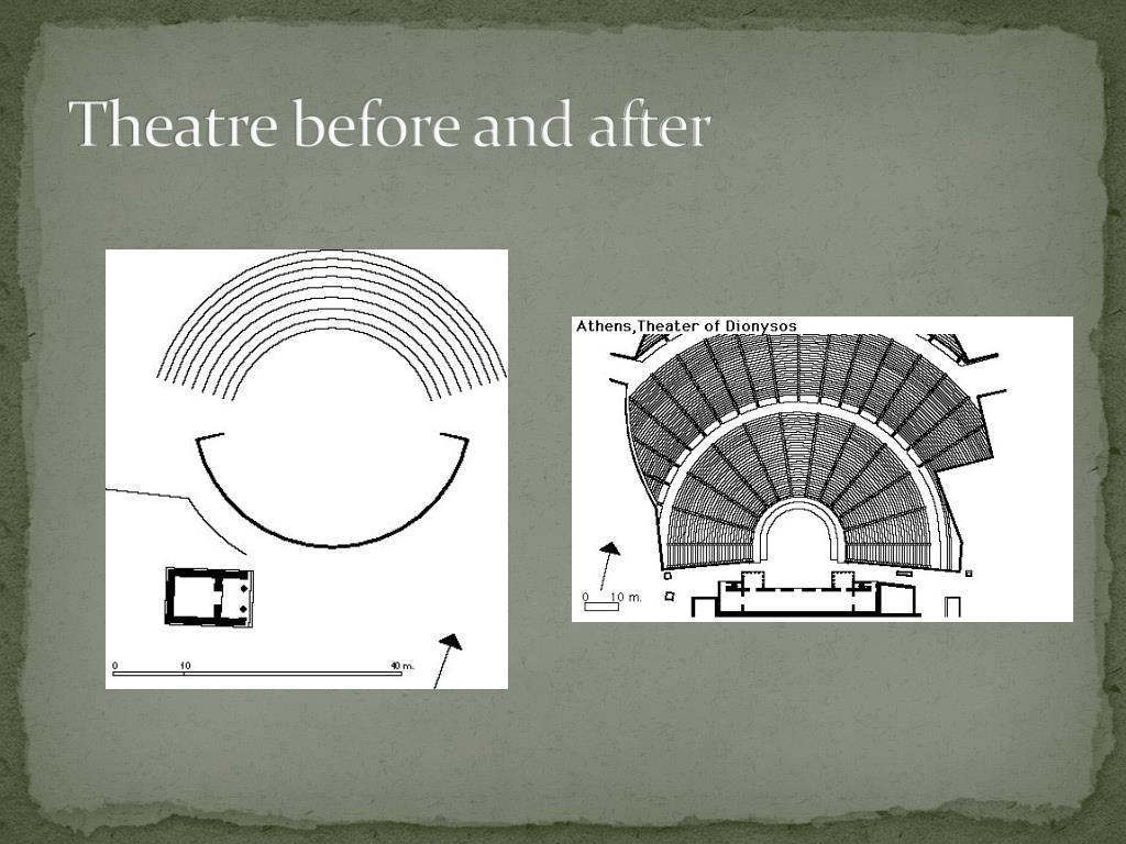 Theatre before and after