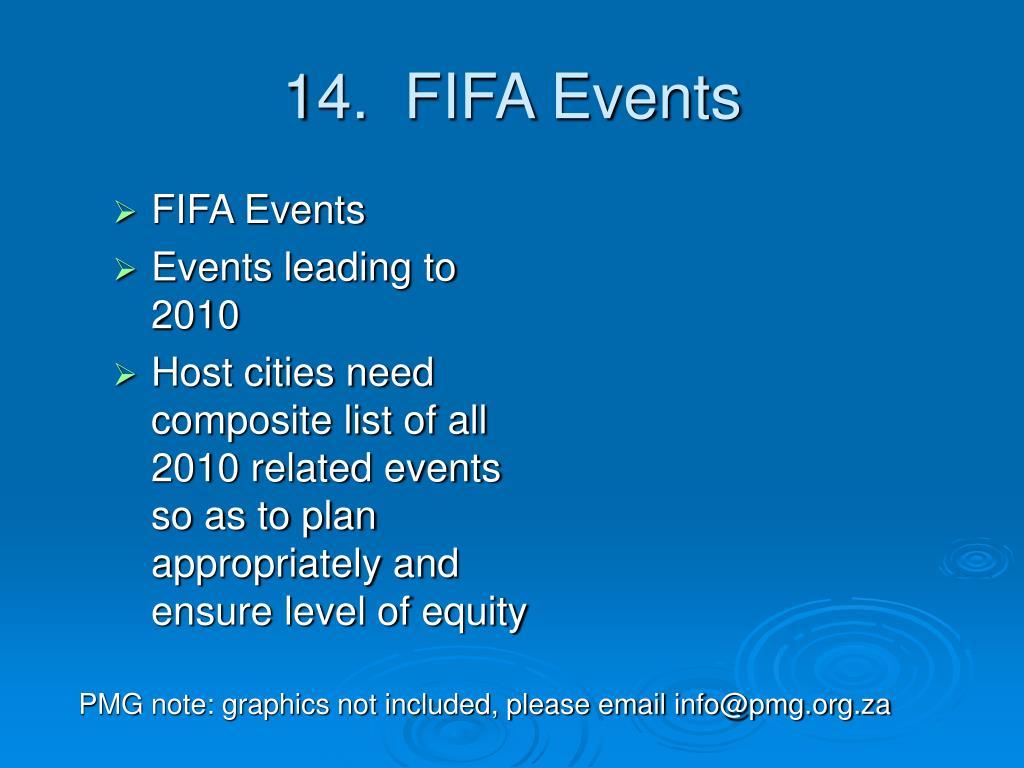 FIFA Events