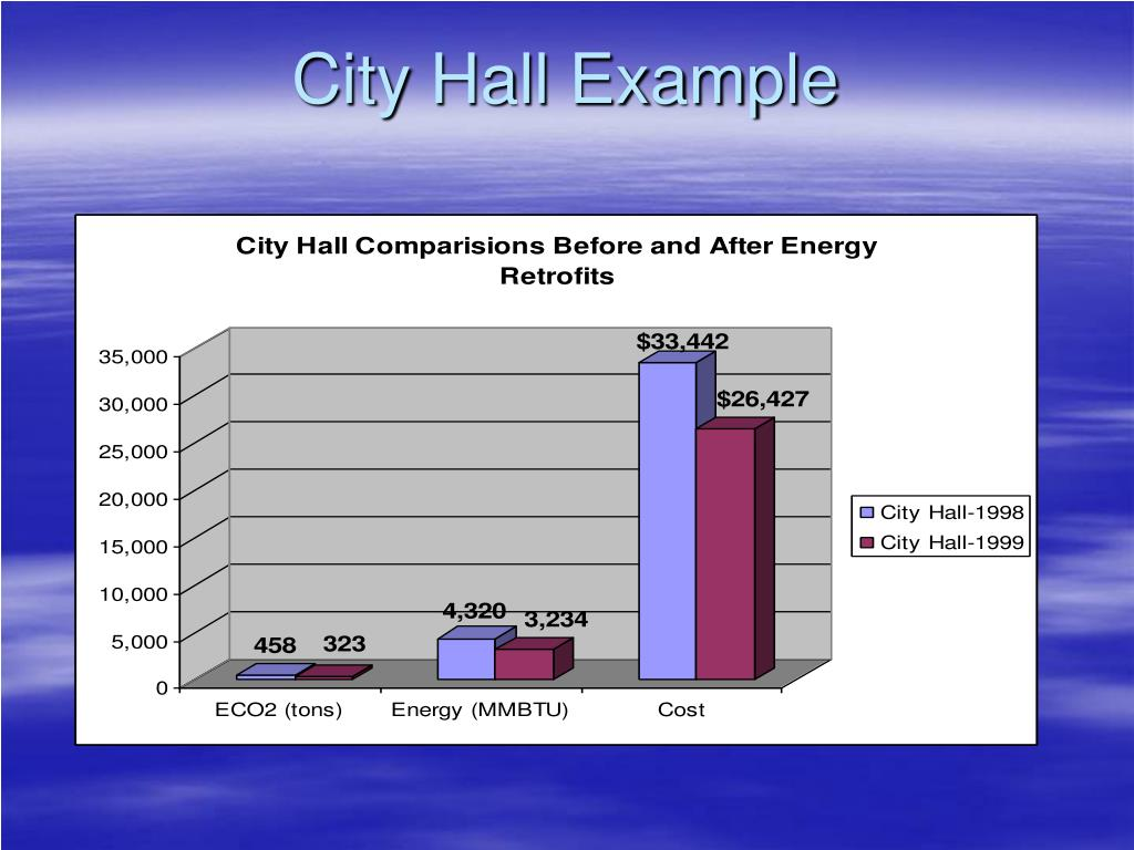 City Hall Example