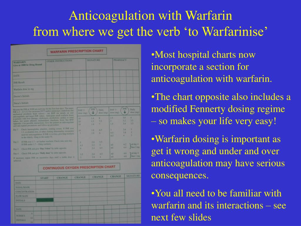 PPT - Prescribing Medications and Drug Charts PowerPoint ...