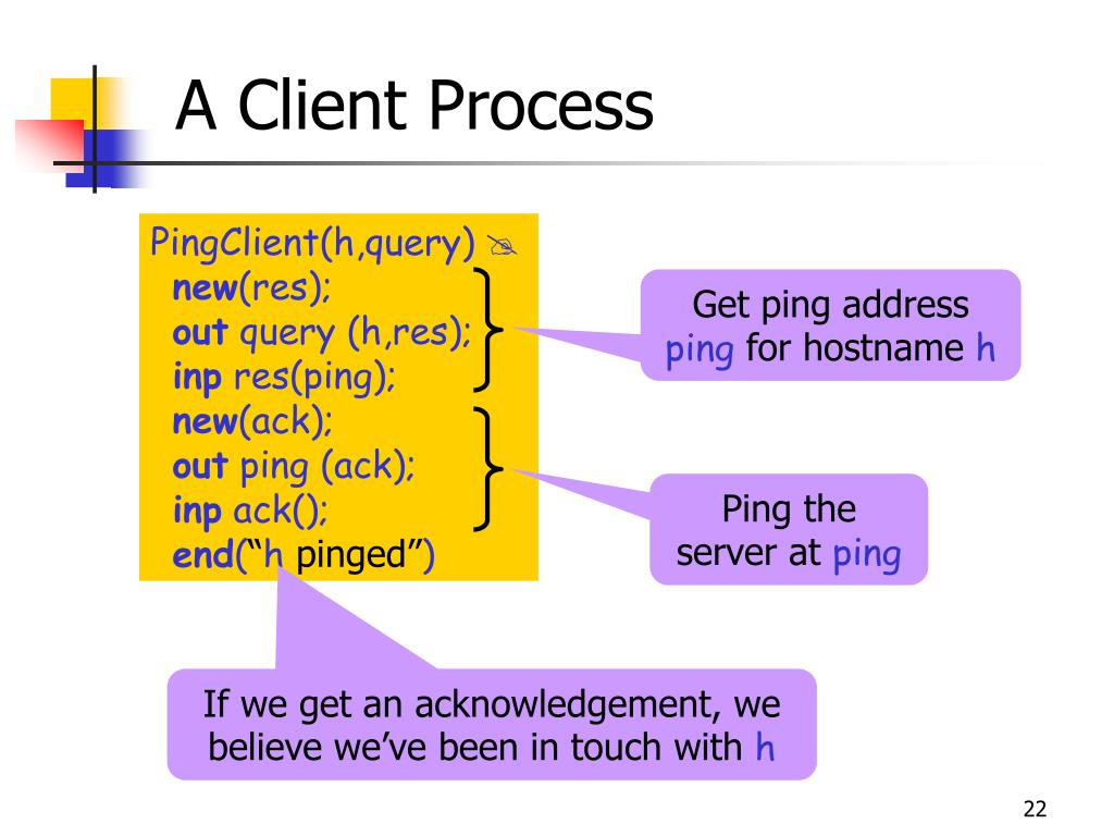 A Client Process